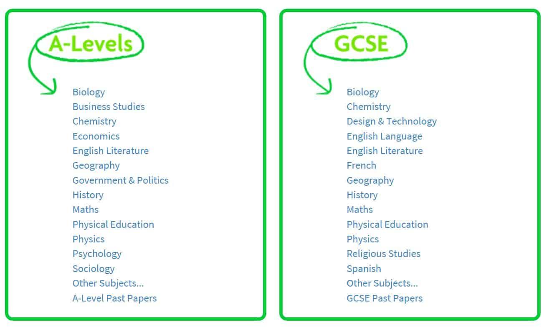 revisionworld subjects