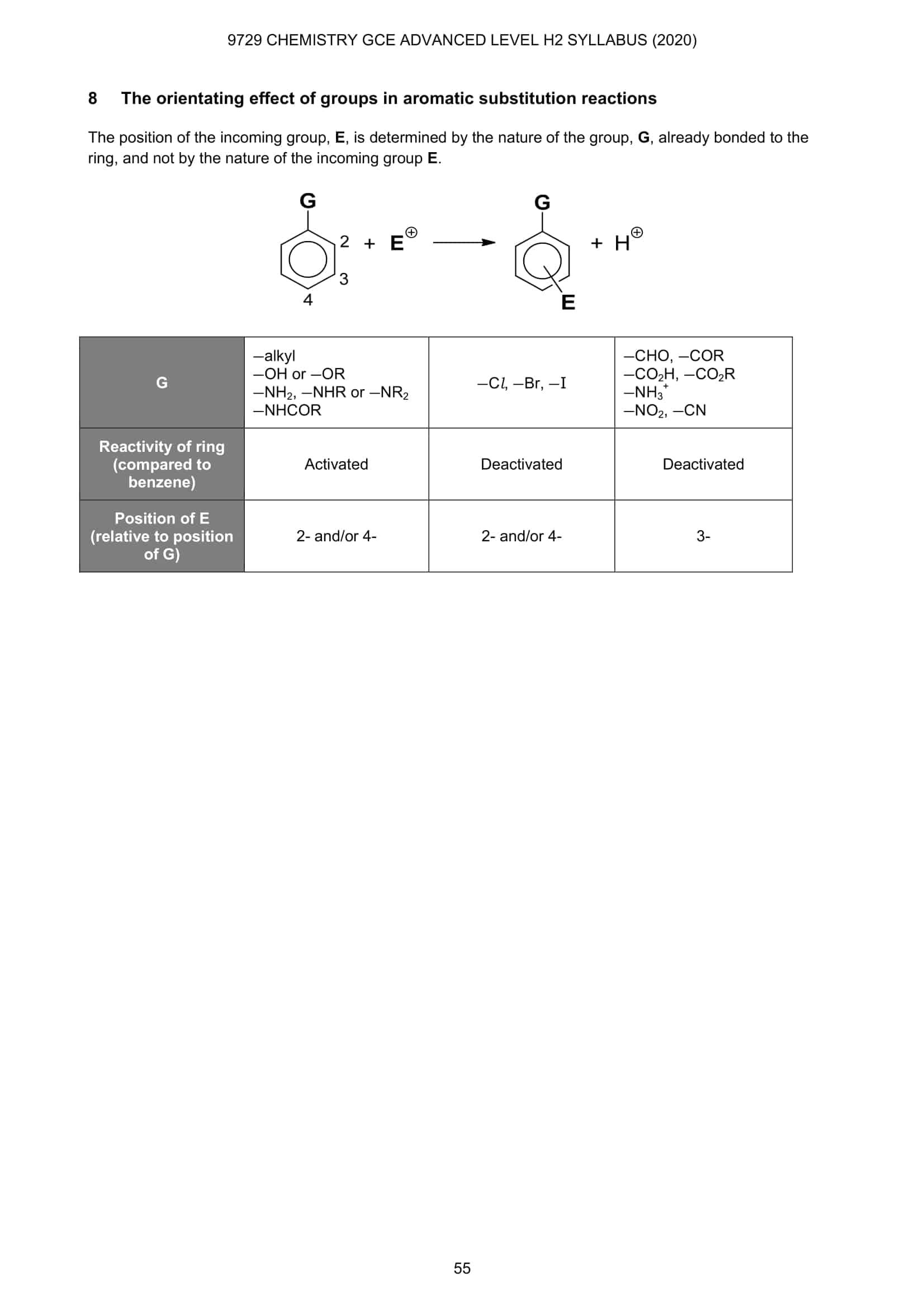 Chemistry Data Booklet 17