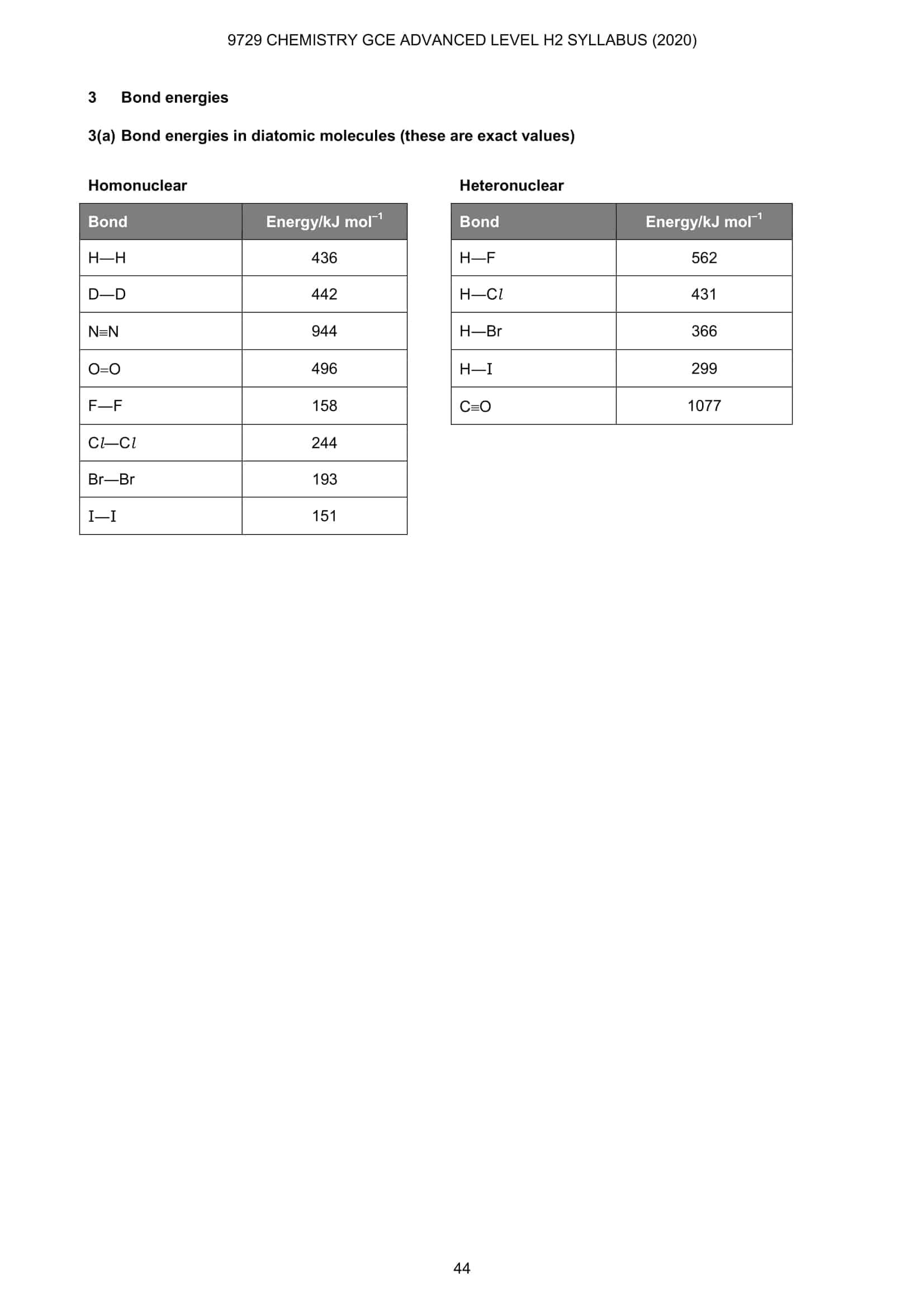 Chemistry Data Booklet 6