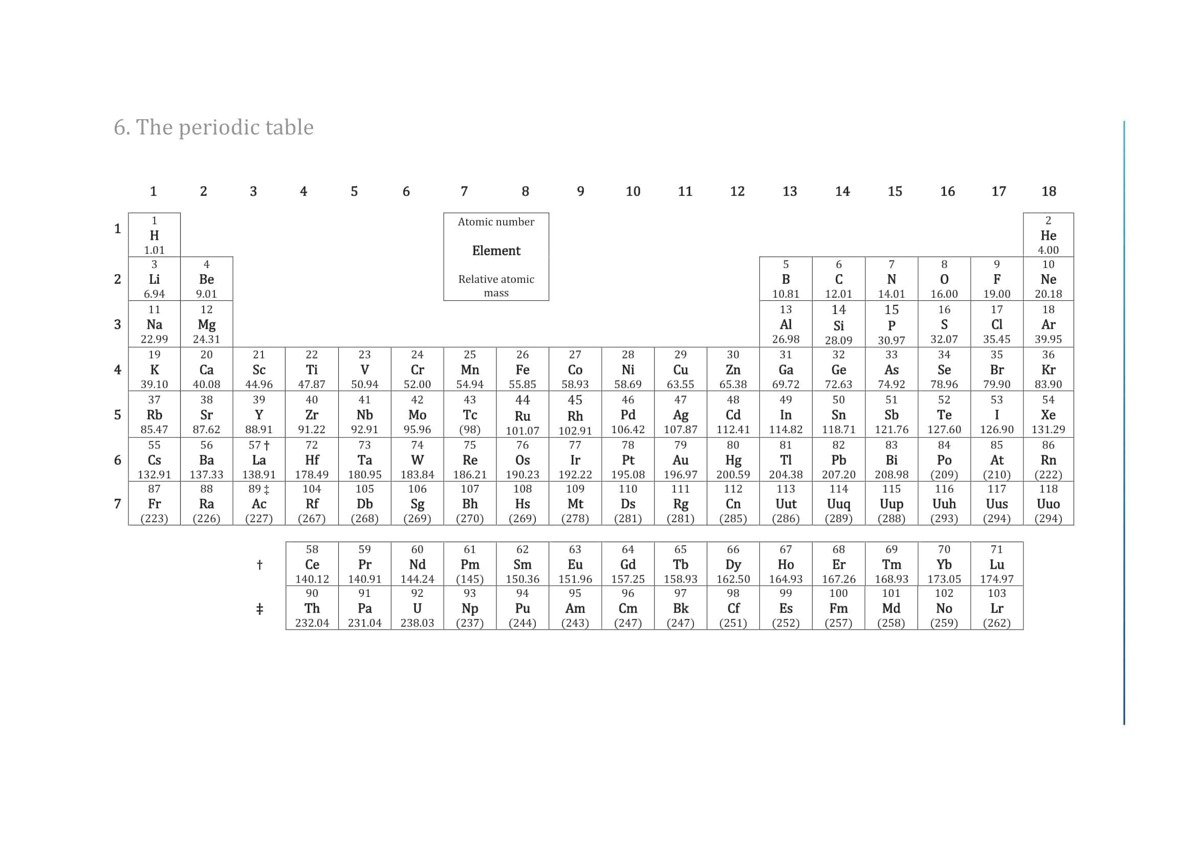 IB Chemistry Data Booklet 2020 10