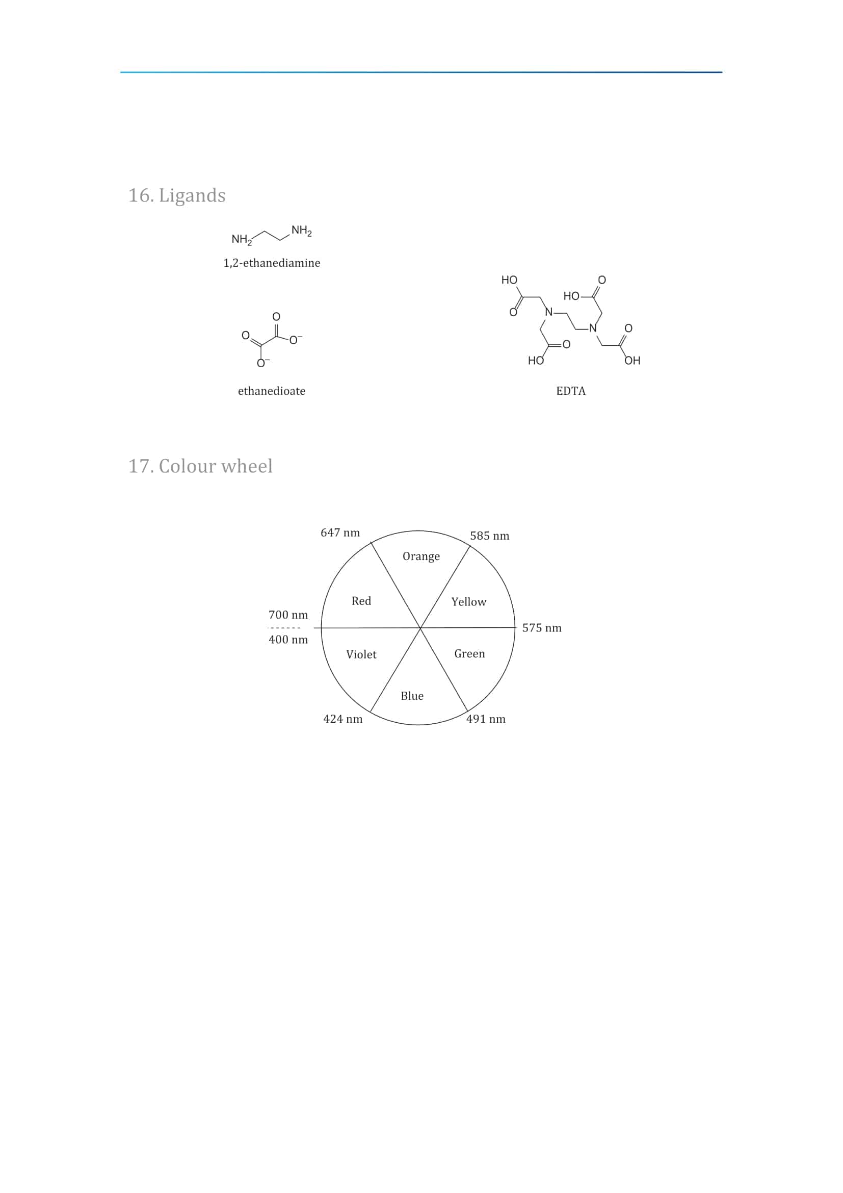 IB Chemistry Data Booklet 2020 19
