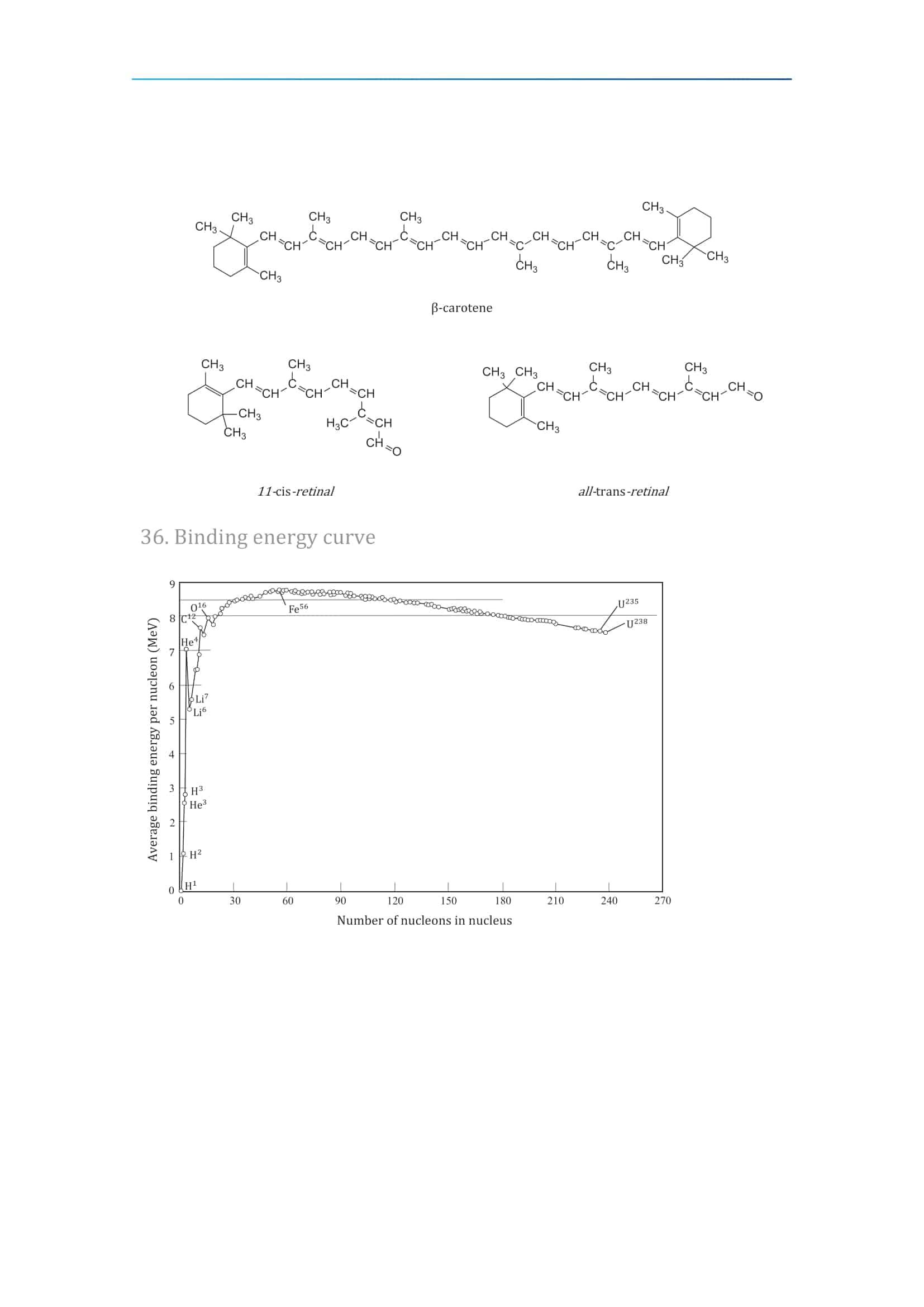 IB Chemistry Data Booklet 2020 41