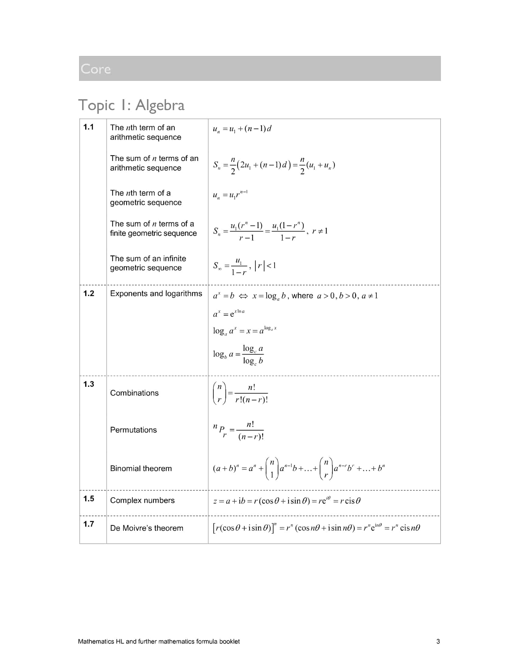 IB Math HL Formula Booklet-04