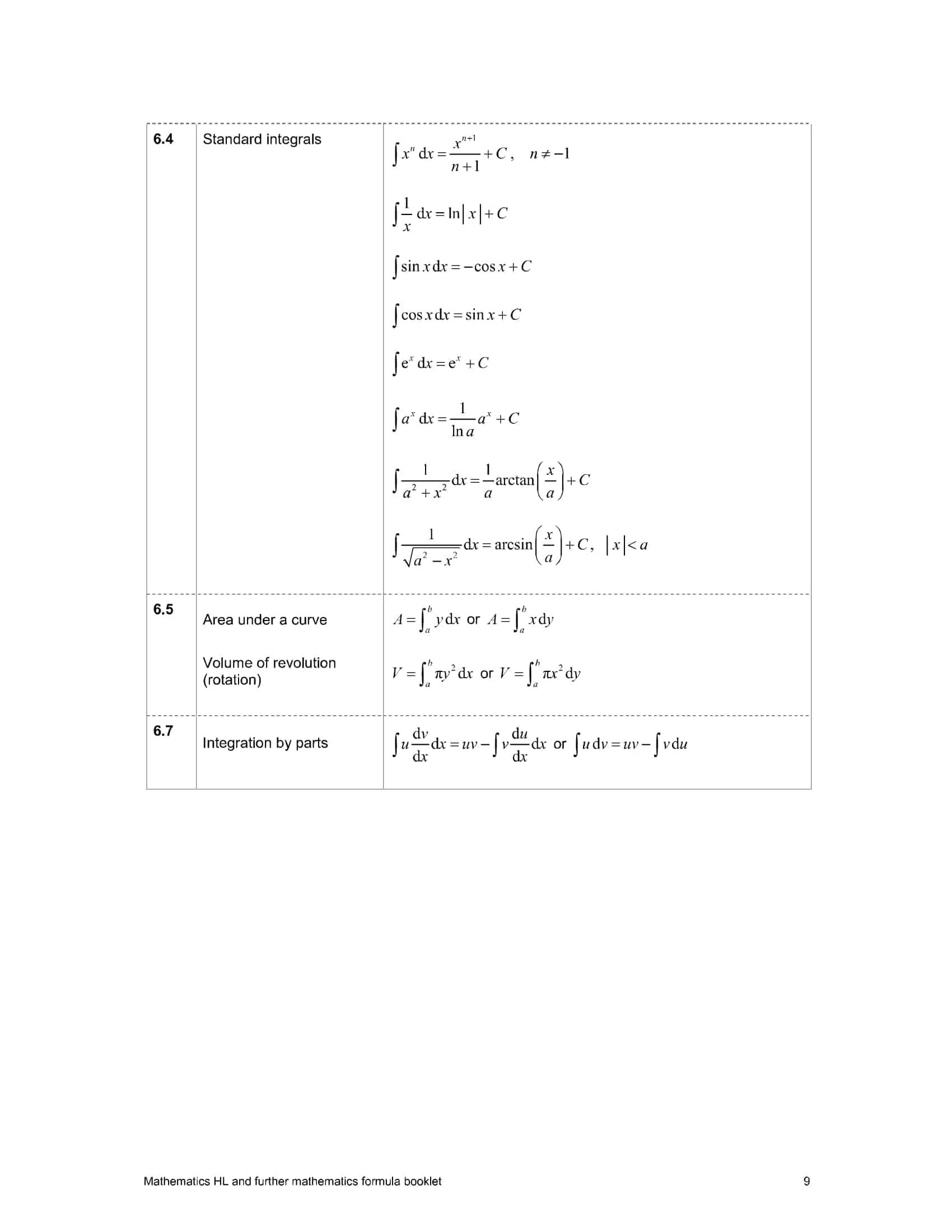 IB Math HL Formula Booklet-10
