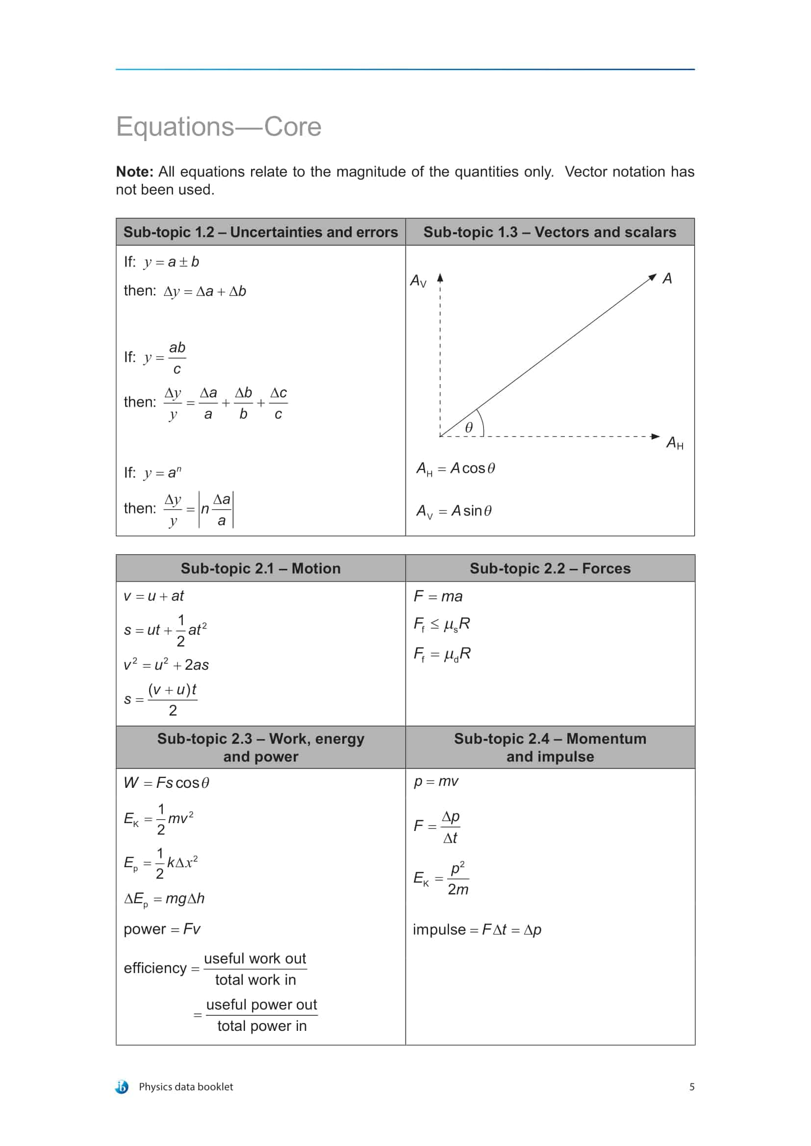 IB Physics Data Booklet-09