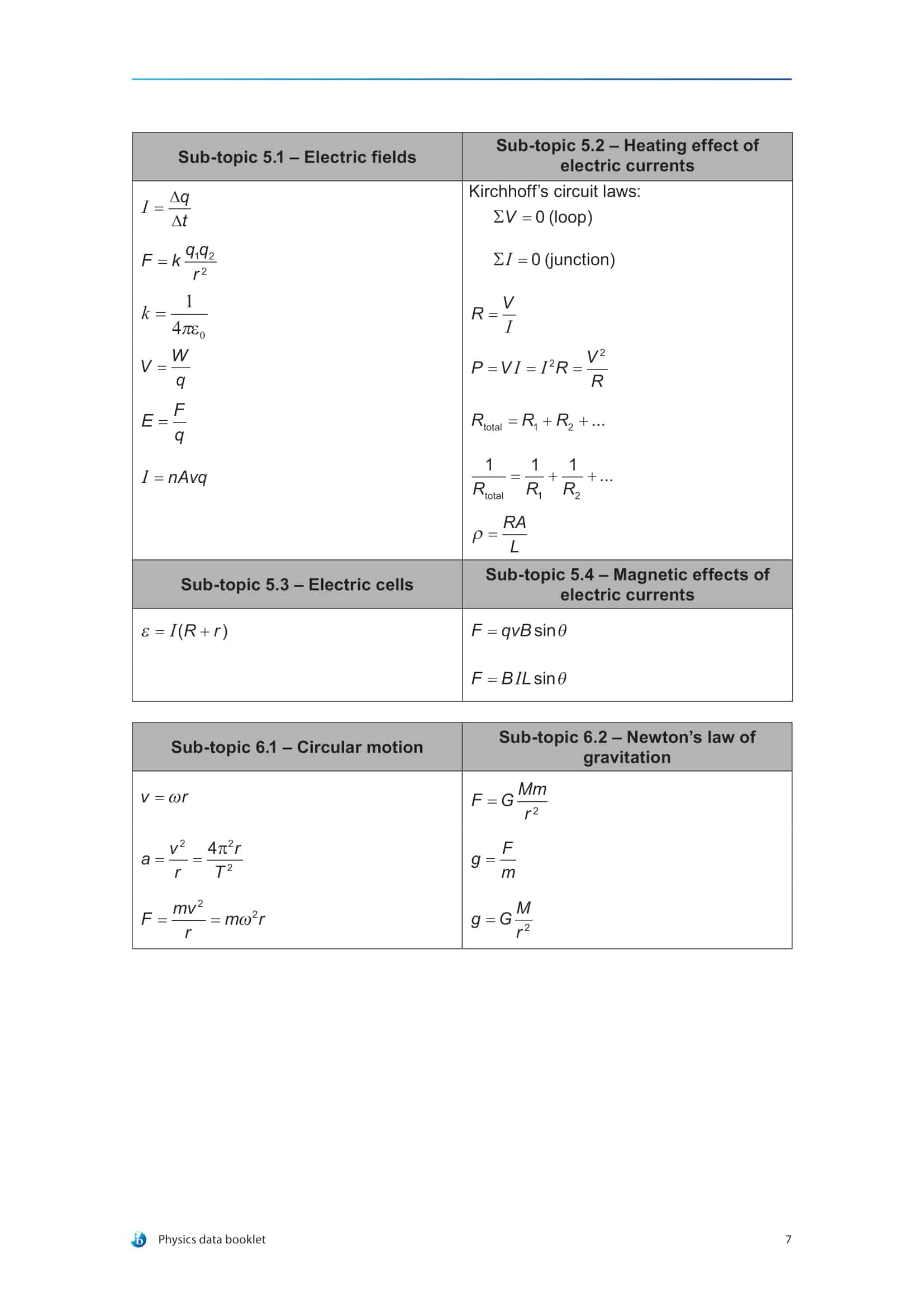 IB Physics Data Booklet-11
