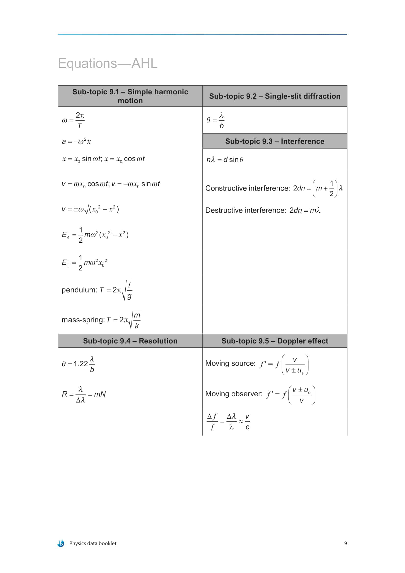 IB Physics Data Booklet-13