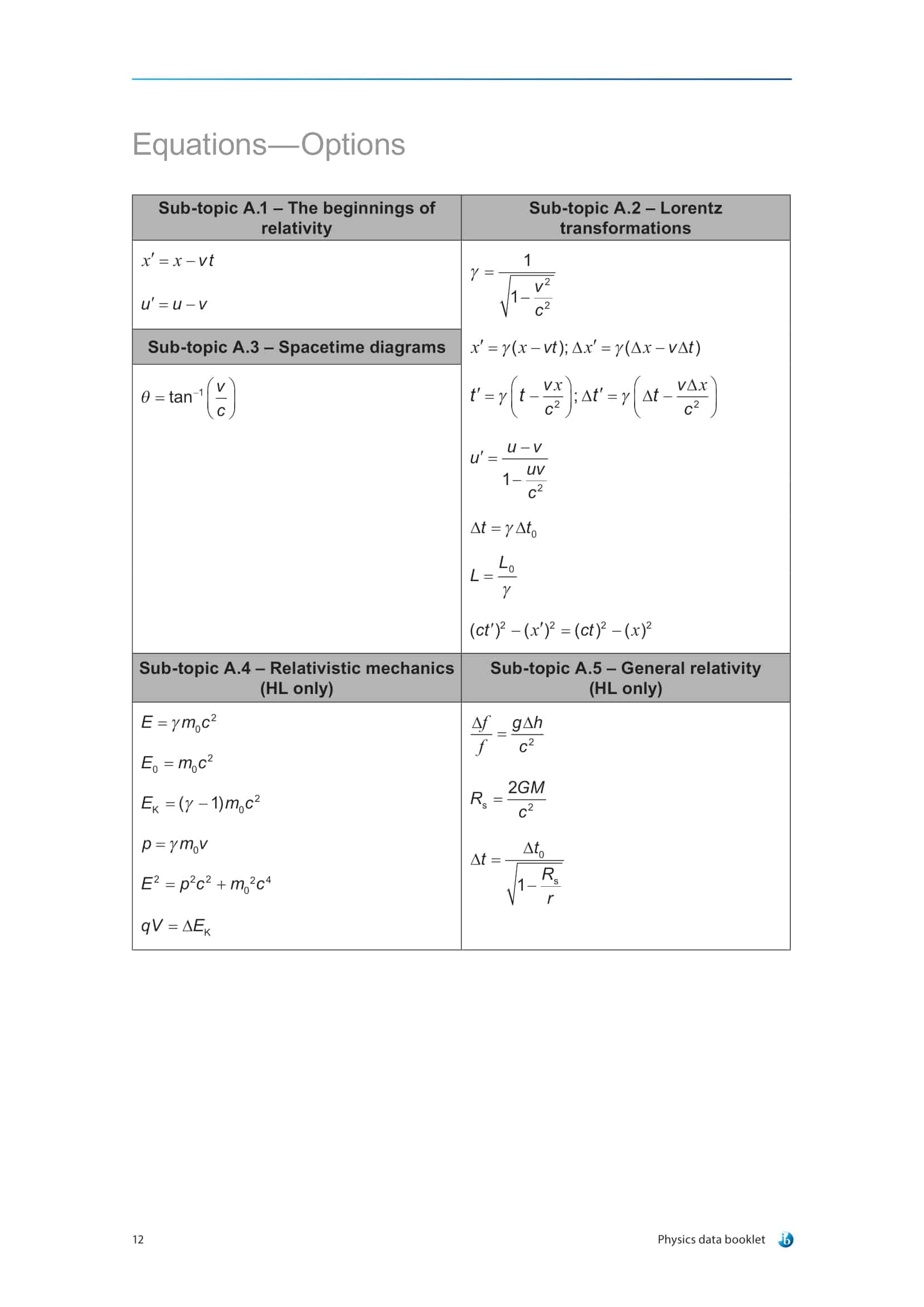 IB Physics Data Booklet-16