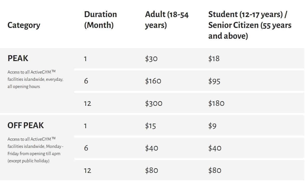 MyActiveGym Student Price
