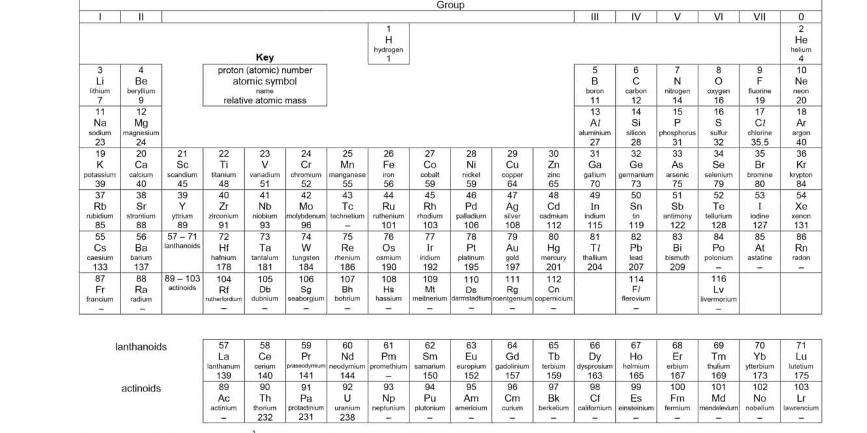 Periodic Table O Level 2020