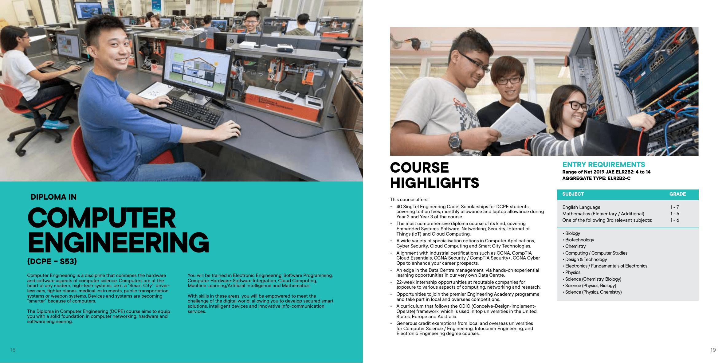Engineering 2020 10