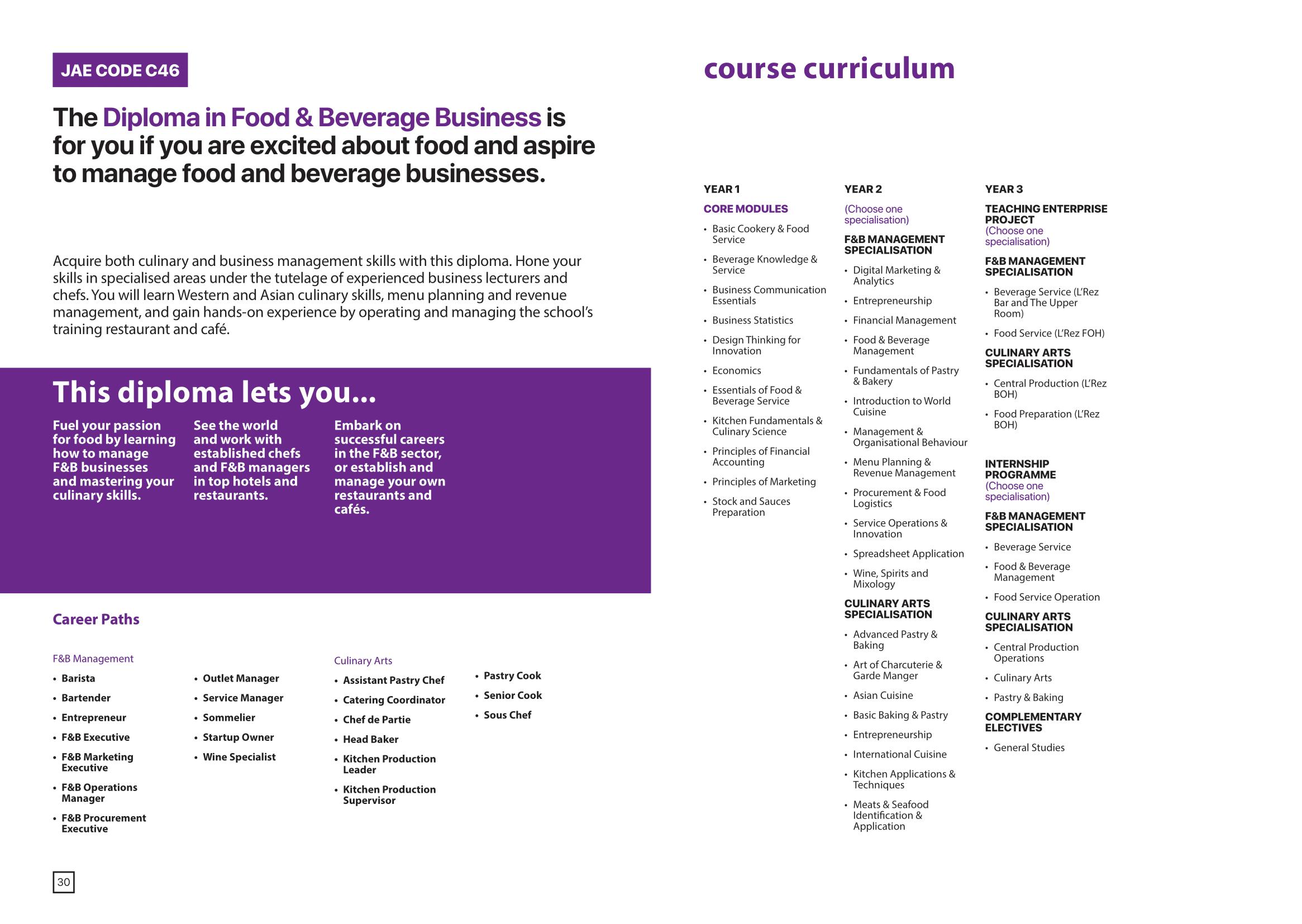 School of Business Management 2020-17