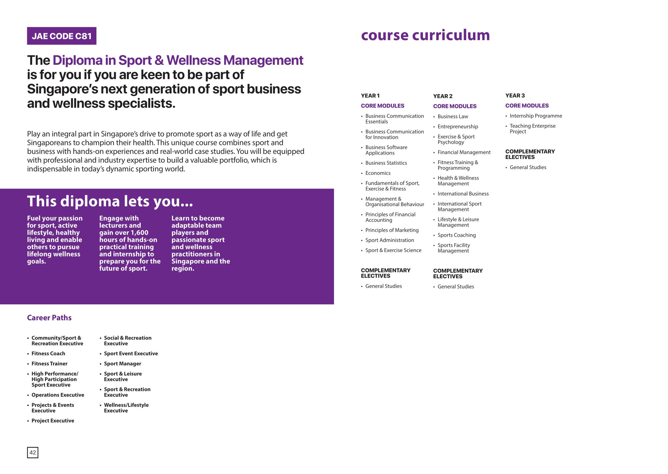 School of Business Management 2020-23