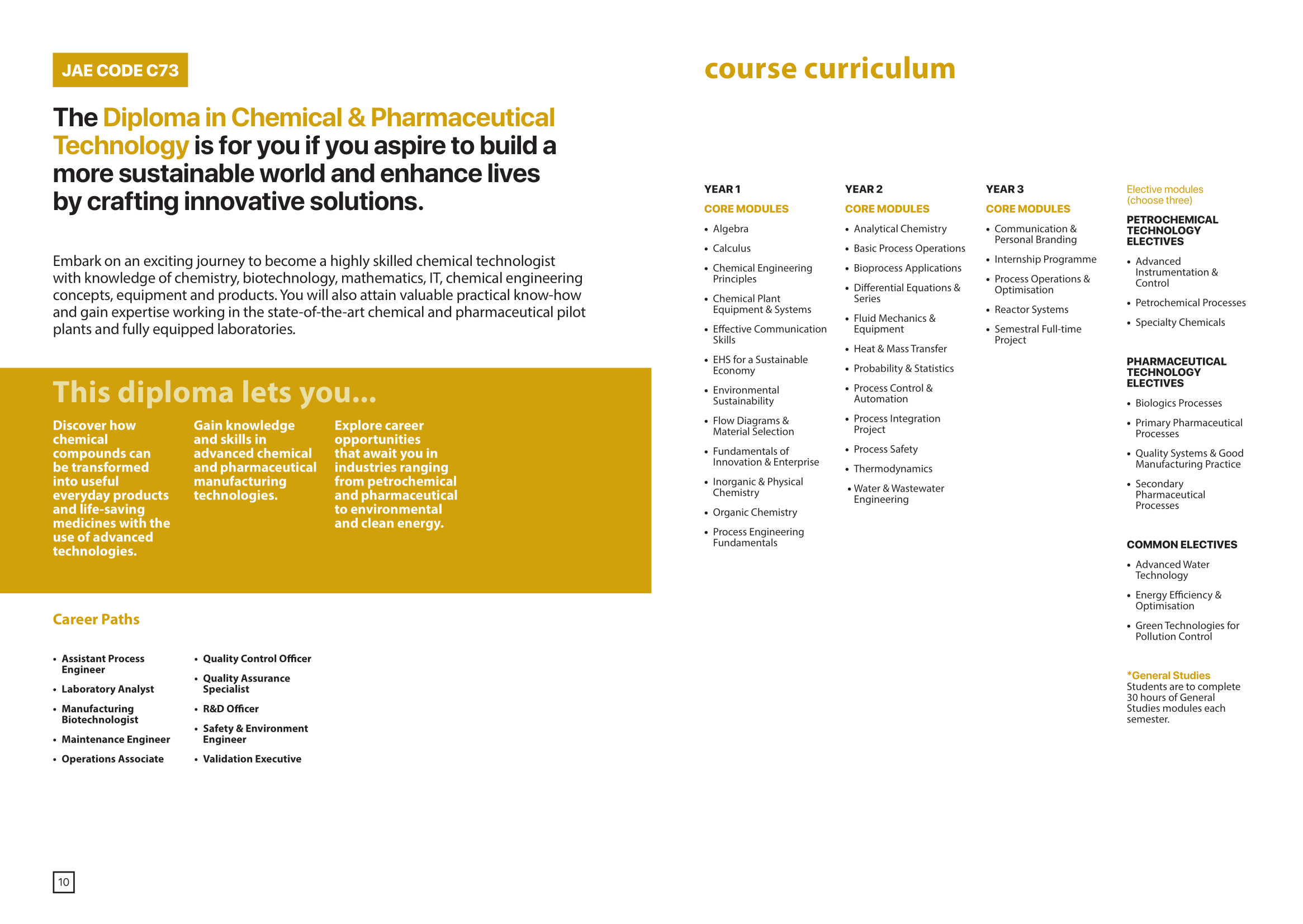 School of Chemical and Life Sciences 2020-07