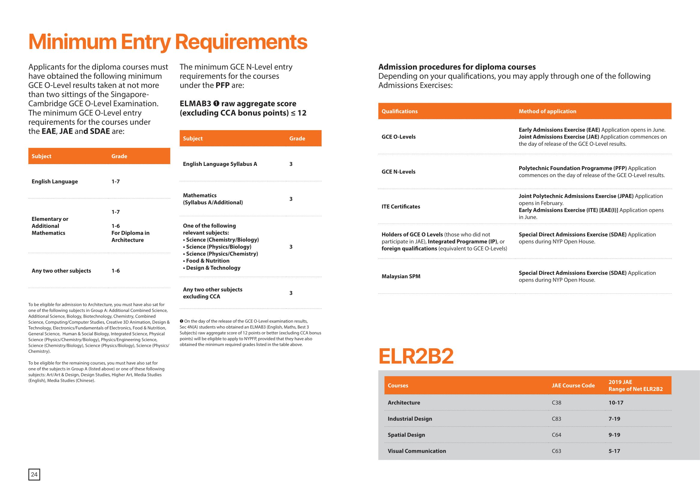 School of Design 2020-14