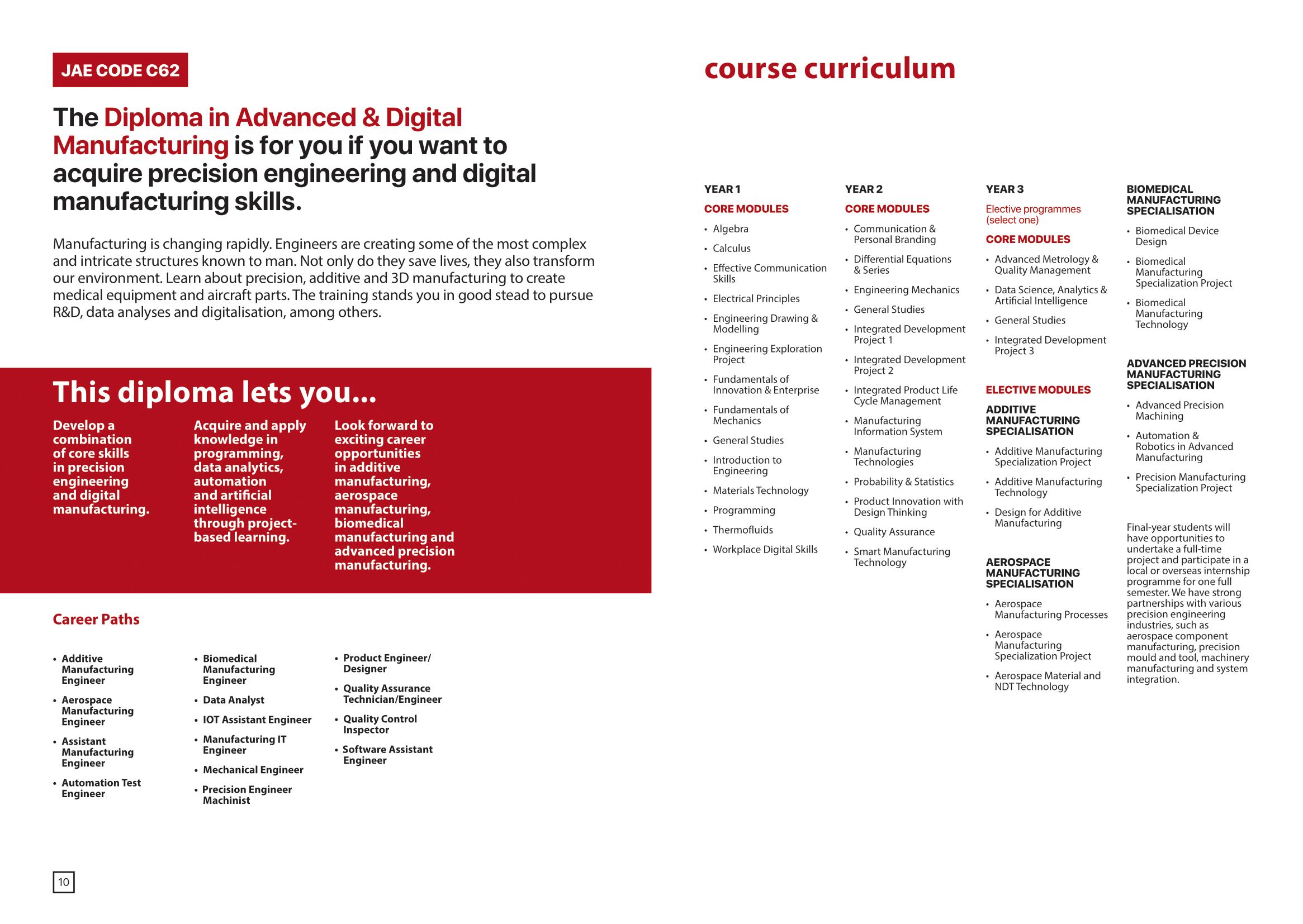 School of Engineering 2020-07