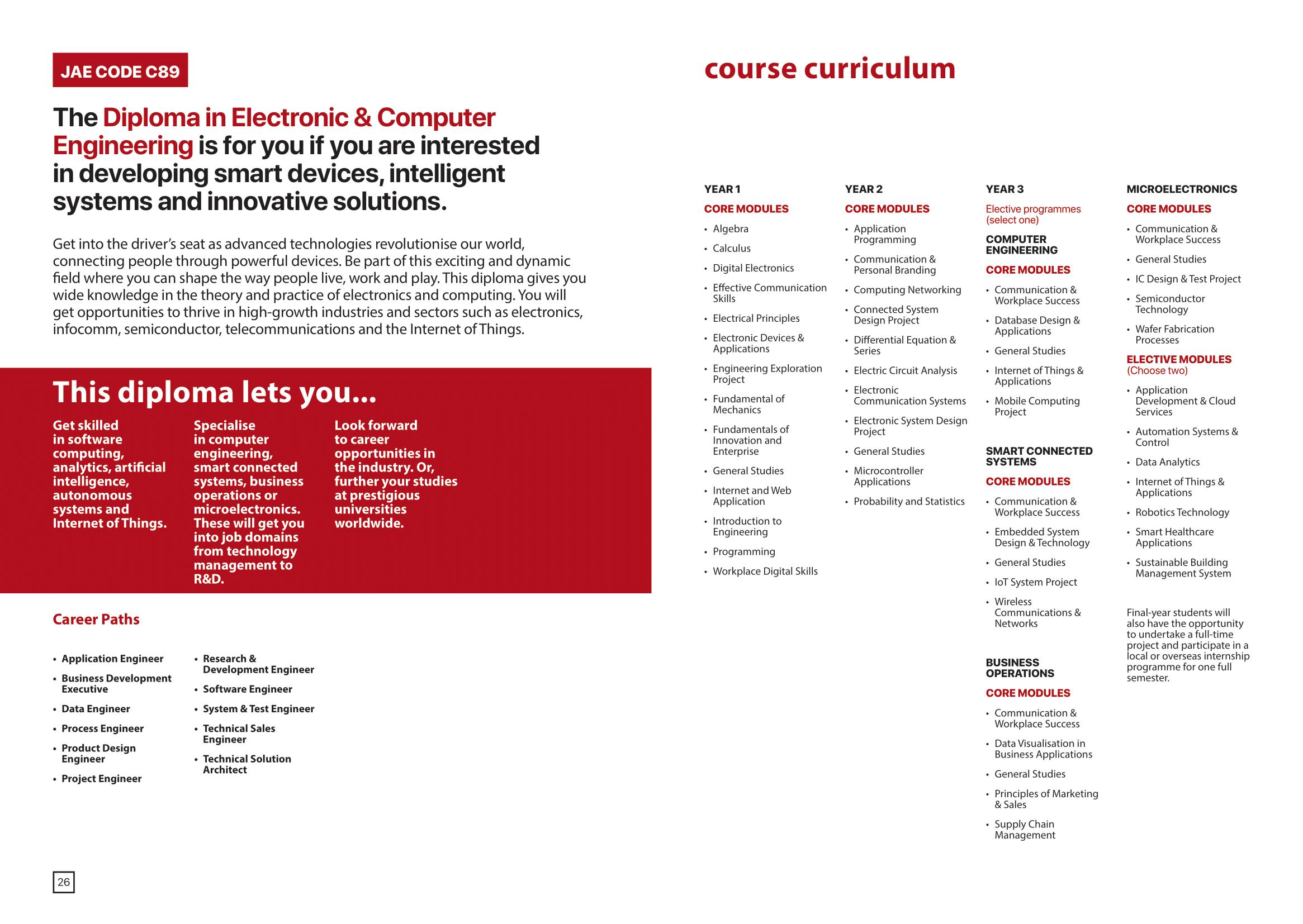 School of Engineering 2020-15