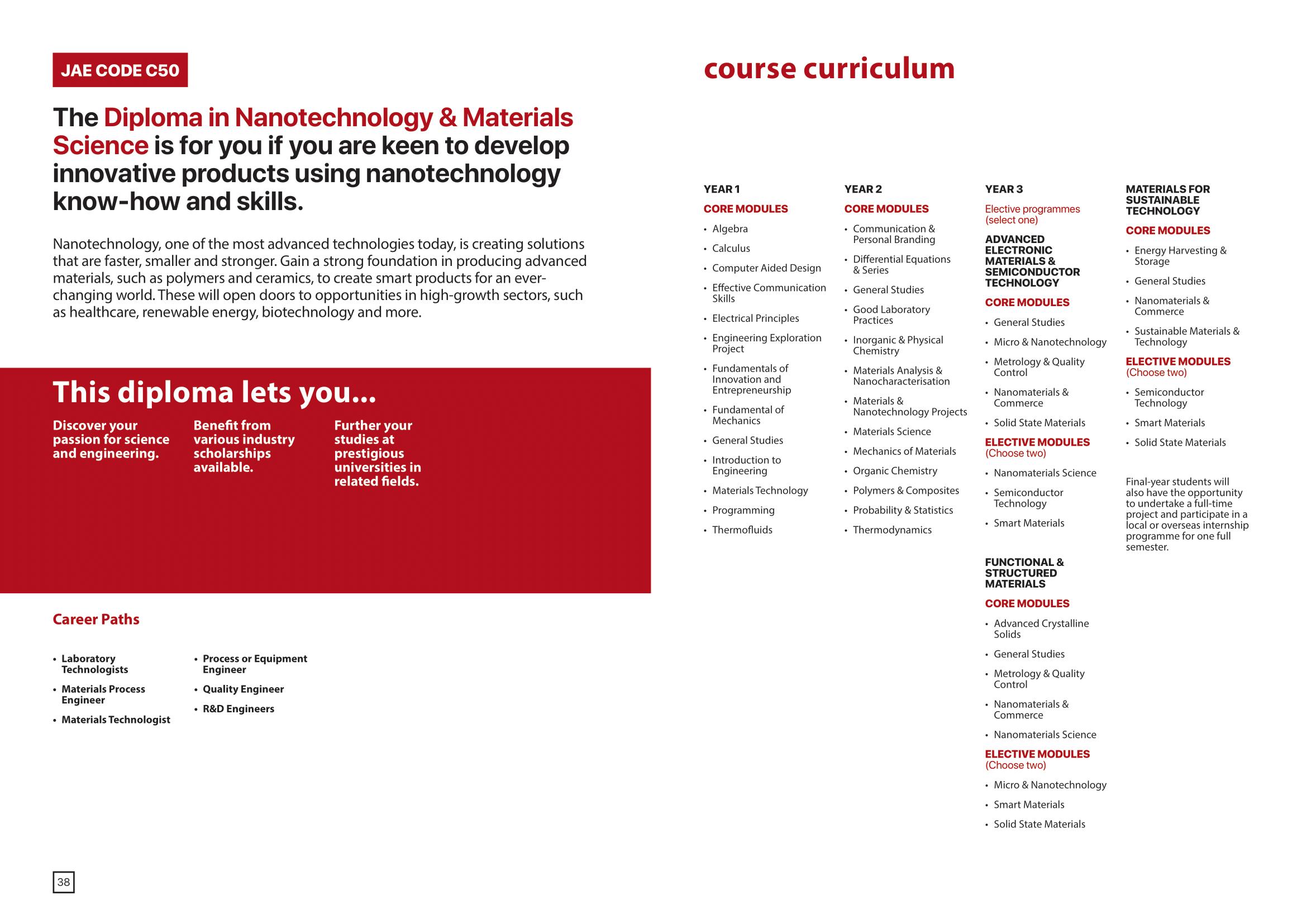 School of Engineering 2020-21