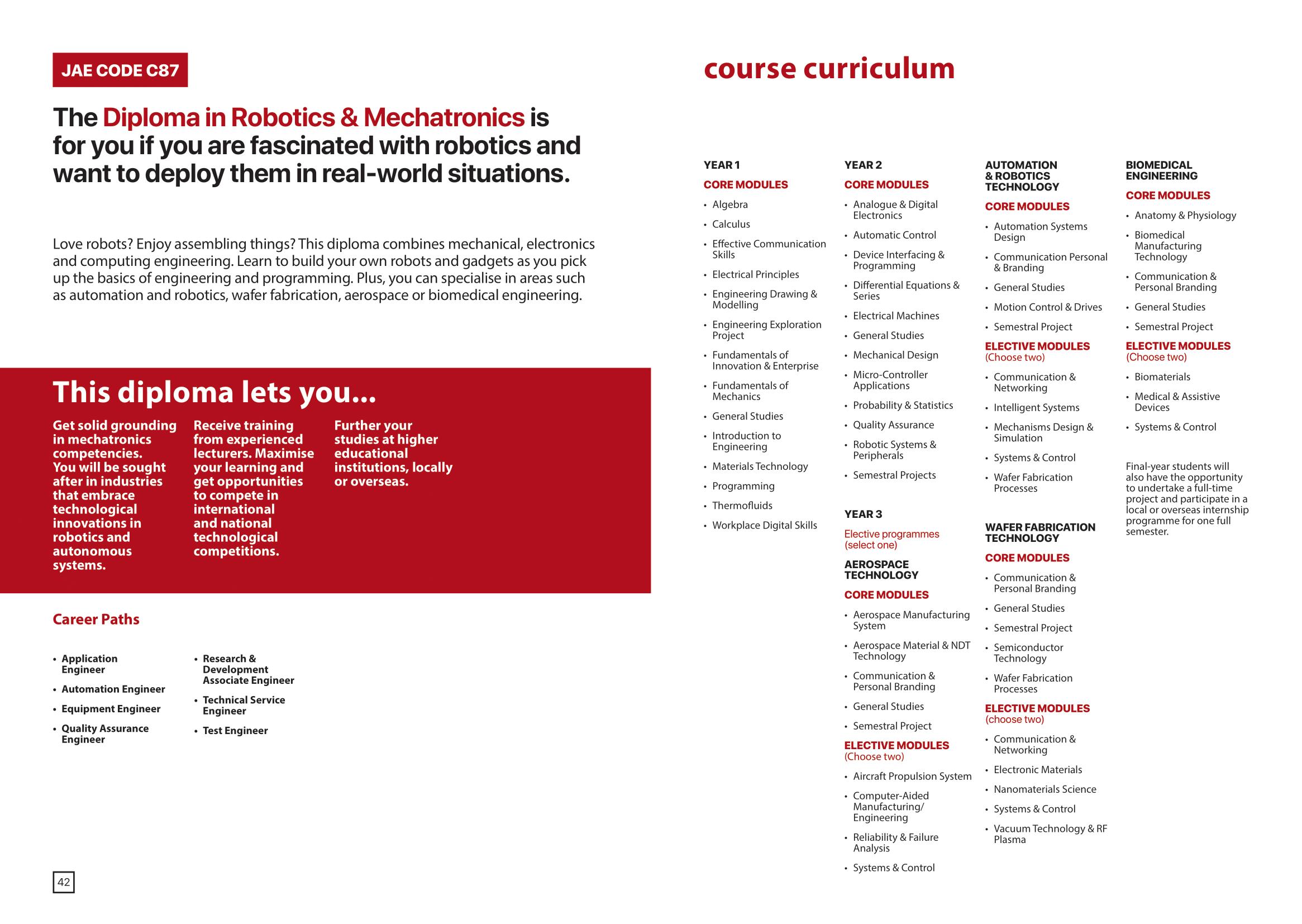 School of Engineering 2020-23