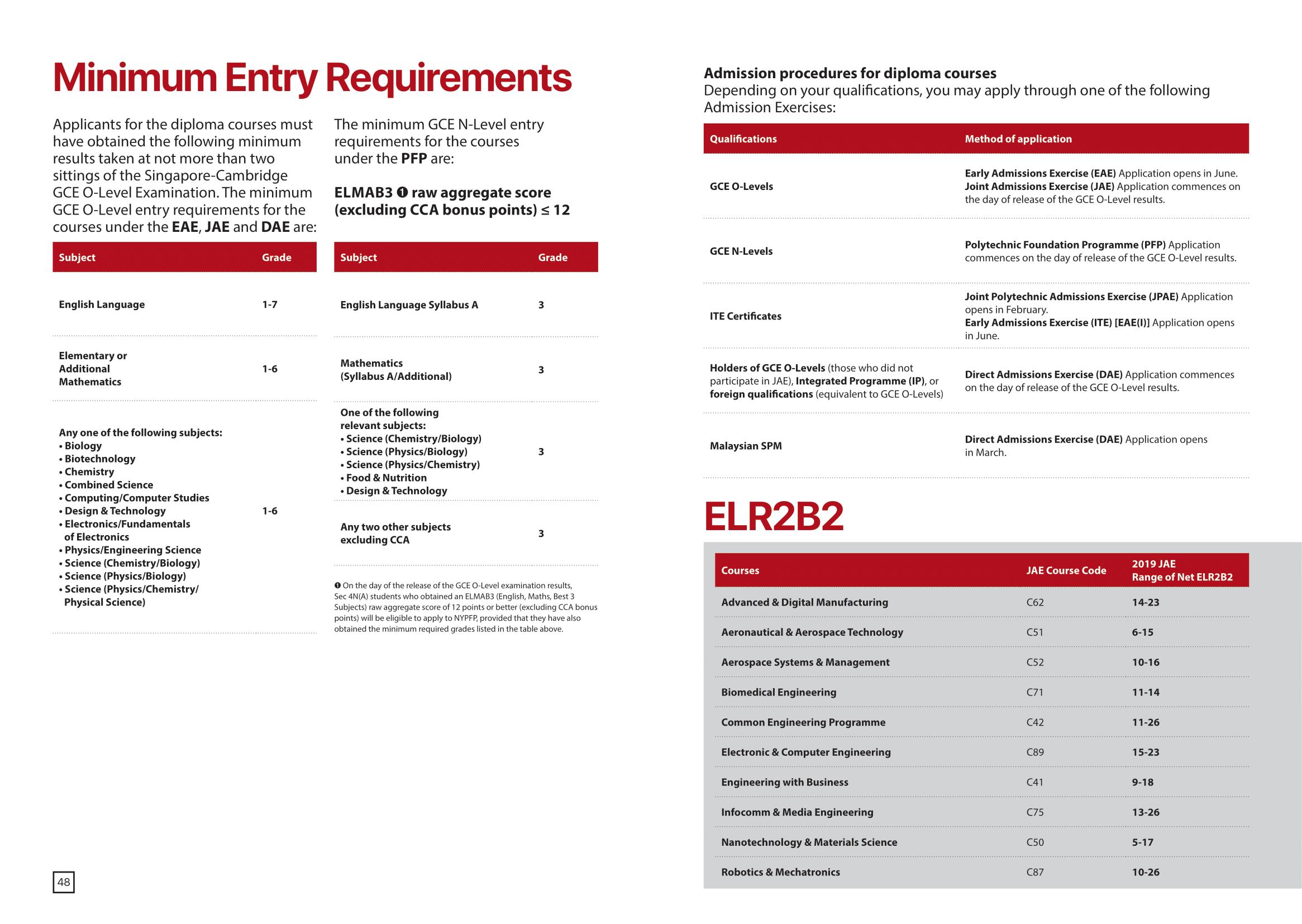 School of Engineering 2020-26