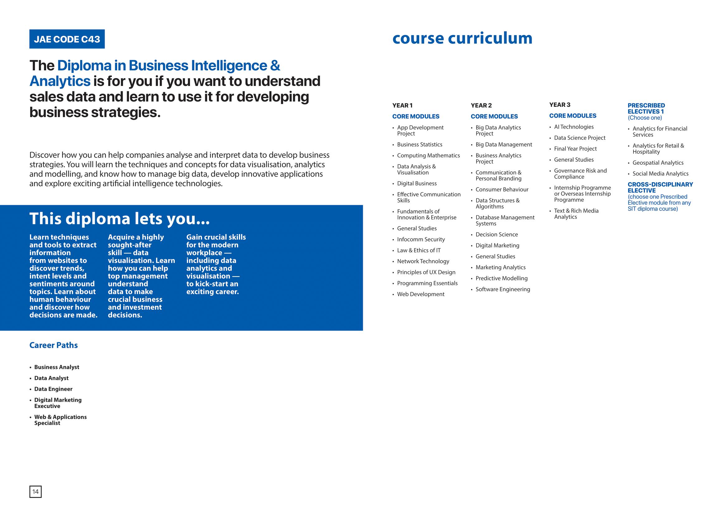 School of Information Technology 2020-09