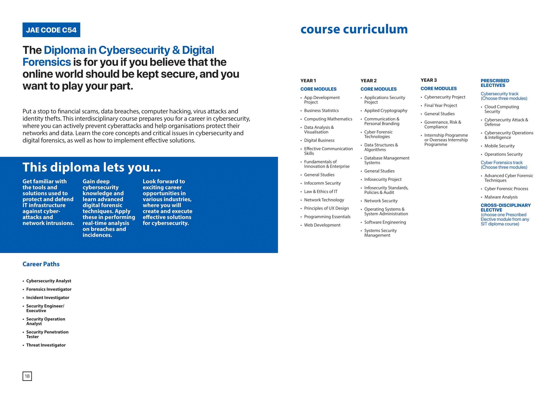 School of Information Technology 2020-11