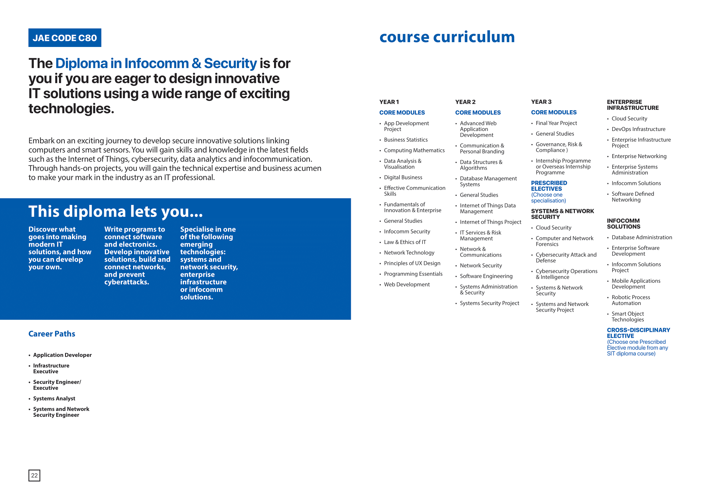 School of Information Technology 2020-13