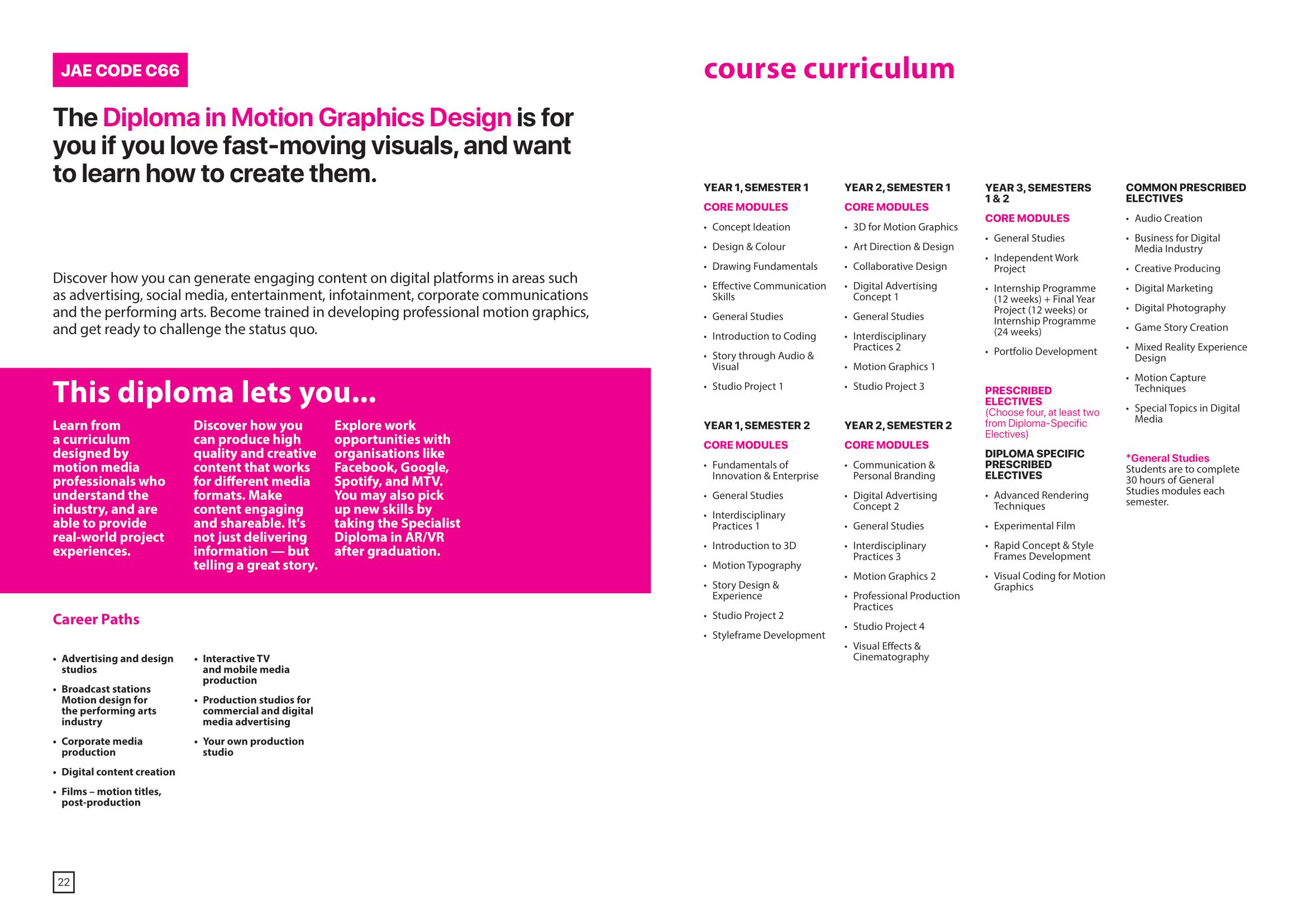 School of Interactive and Digital Media 2020-13