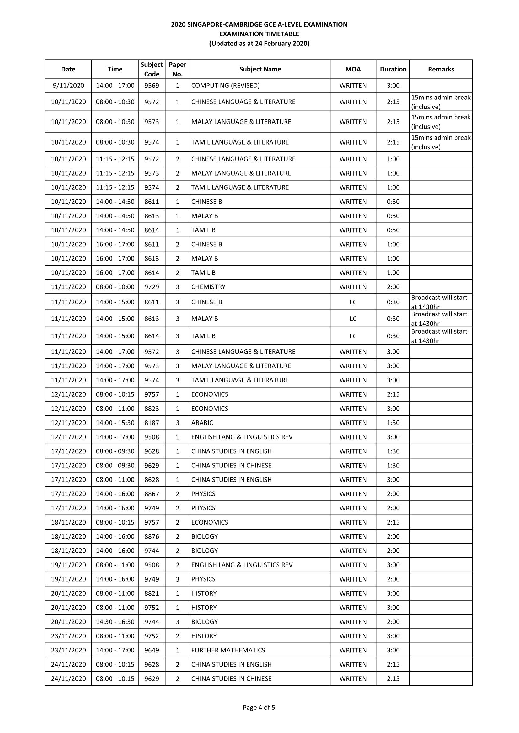 A Level Exam Schedule 2020 4