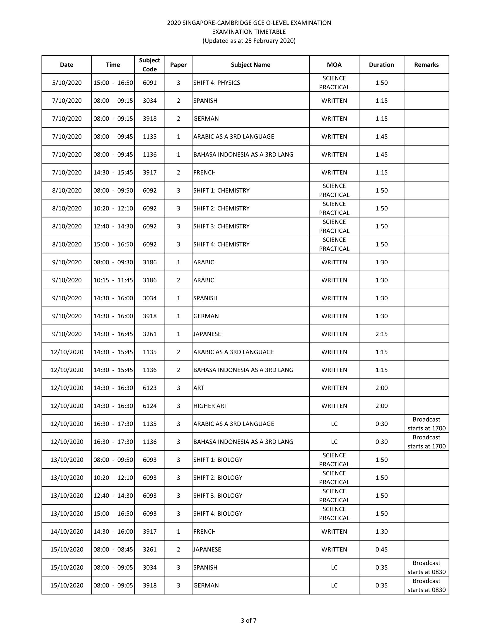 O Level Exam Schedule 2020 3