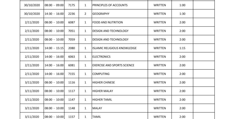 O Level Exam Schedule 2020 5