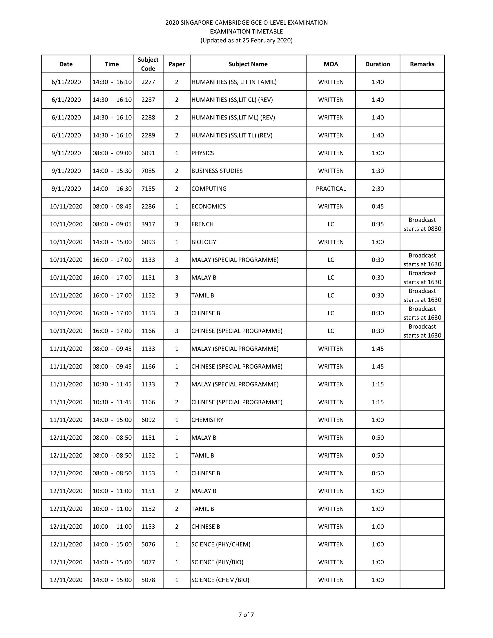 O Level Exam Schedule 2020 7