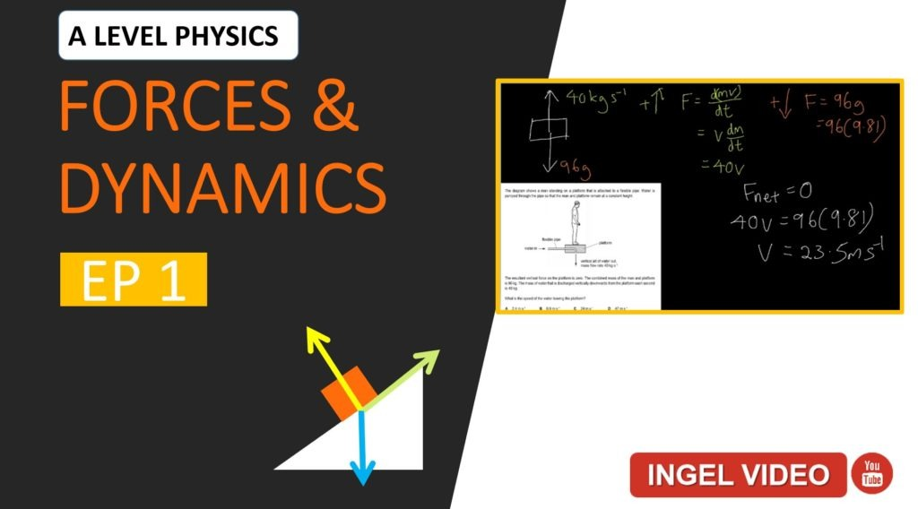 Forces & Dynamics Ep 1 - A Level JC H2 Physics