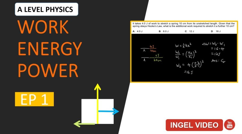 Work Energy Power Ep 1 - A Level JC H2 Physics