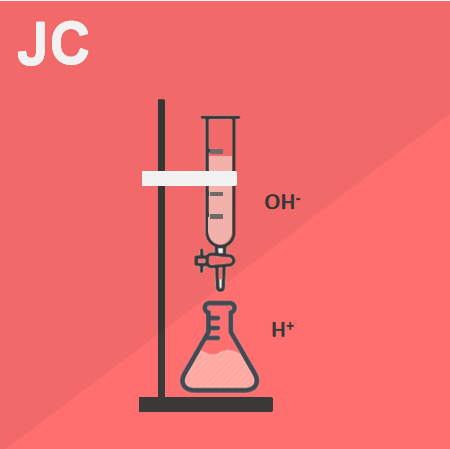 JC Acids Bases Equilibria Tuition