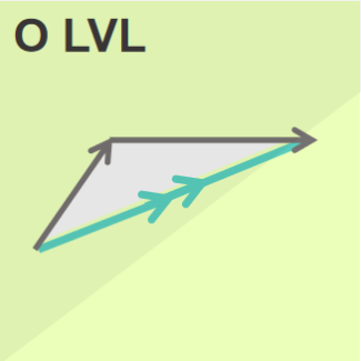 OLevel-Mathematics