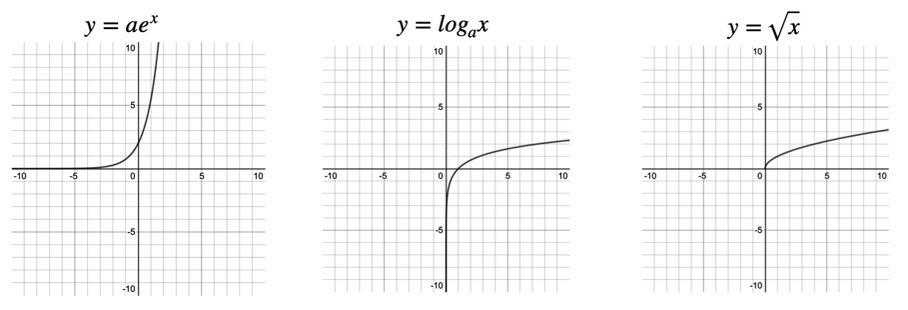 EMath Common Graph 2