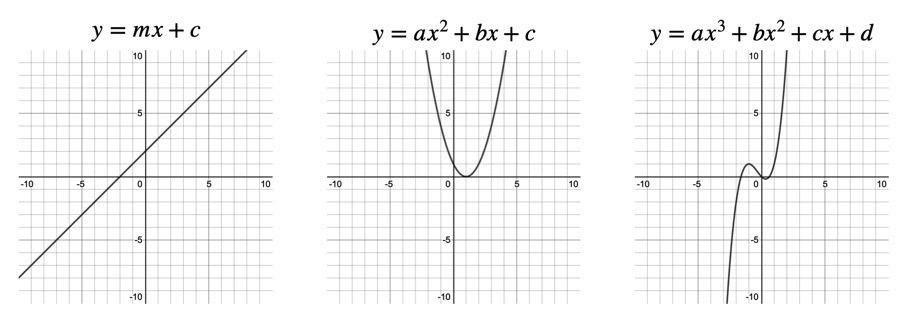 EMath Common Graph 1