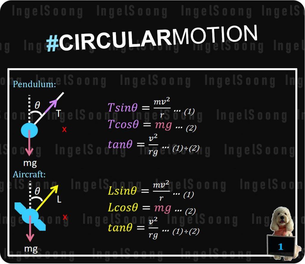 Circular motion summary 1