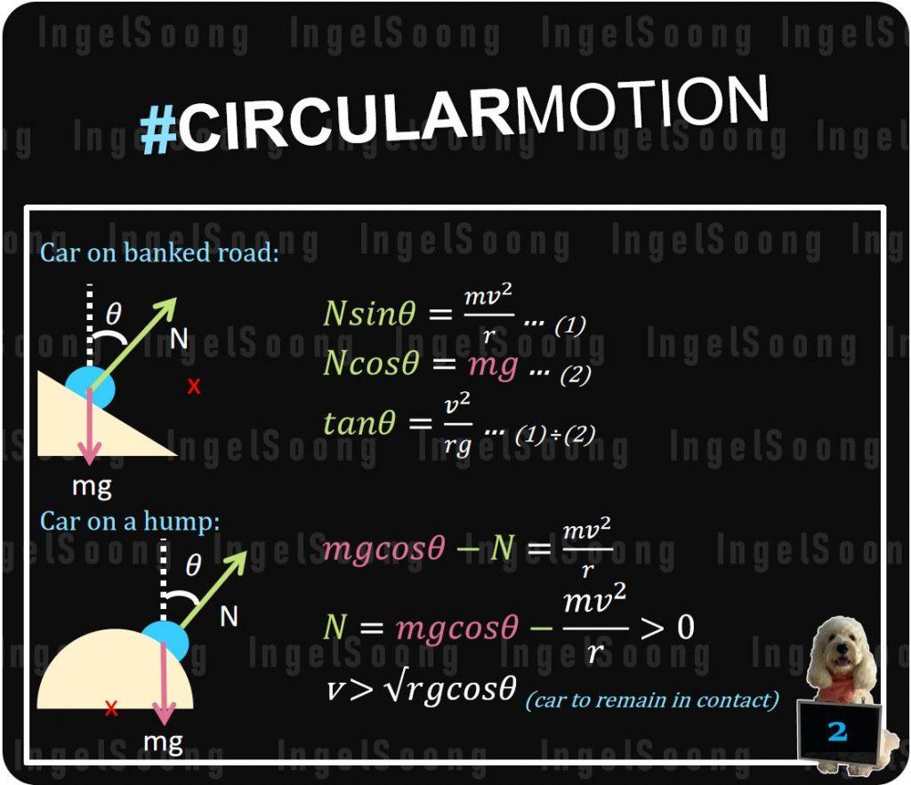 Circular motion summary 2