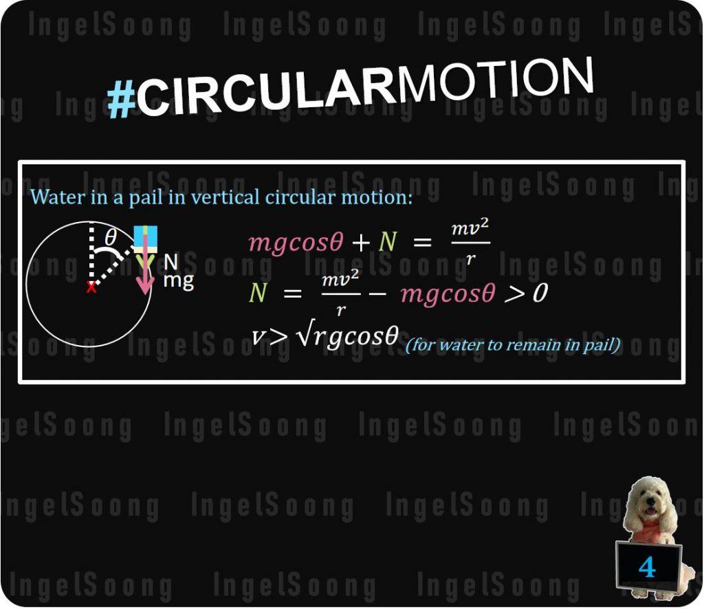 Circular motion summary 4