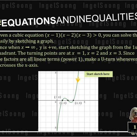 Equations and inequalities graph 1