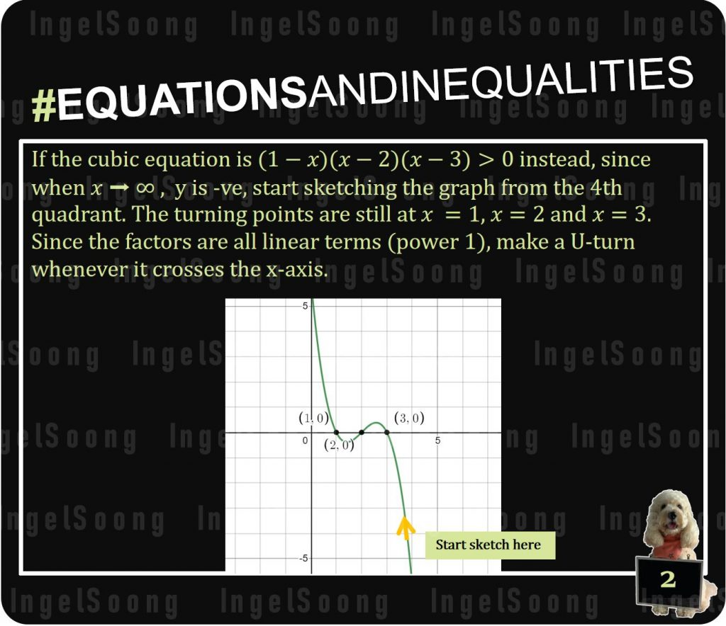 Equations and inequalities graph 2