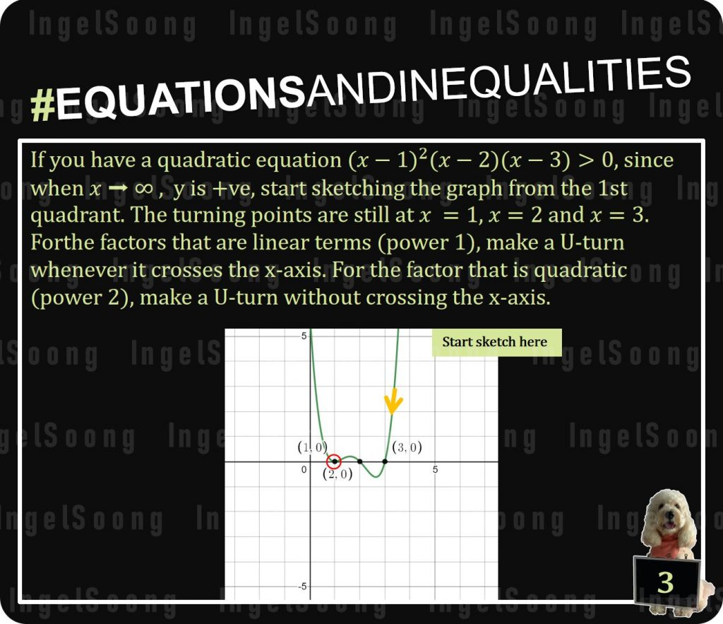 Equations and inequalities graph 3