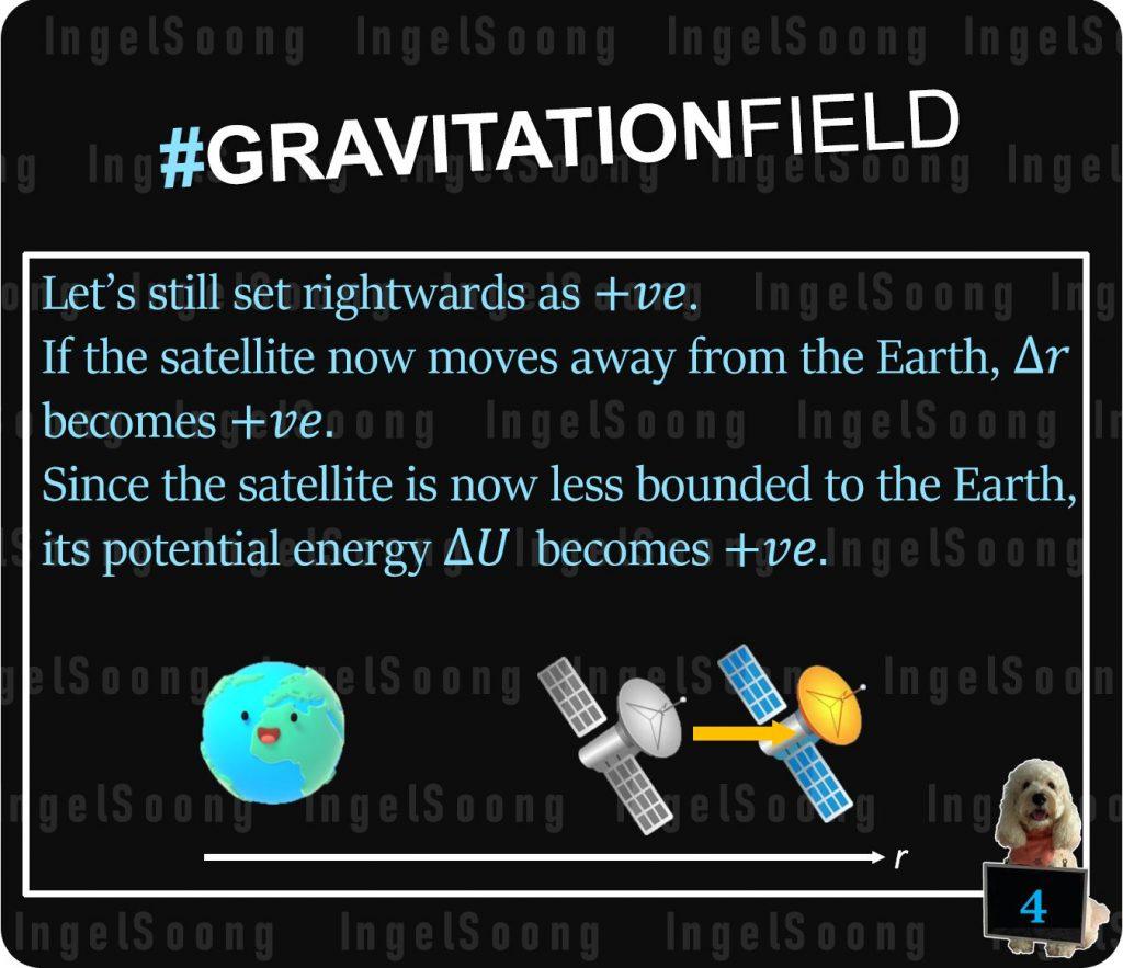 Gravitational field potential gradient 4