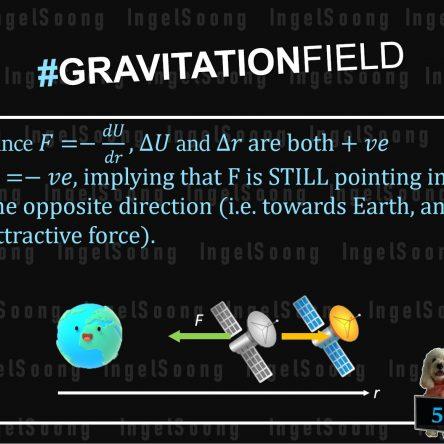 Gravitational field potential gradient 5