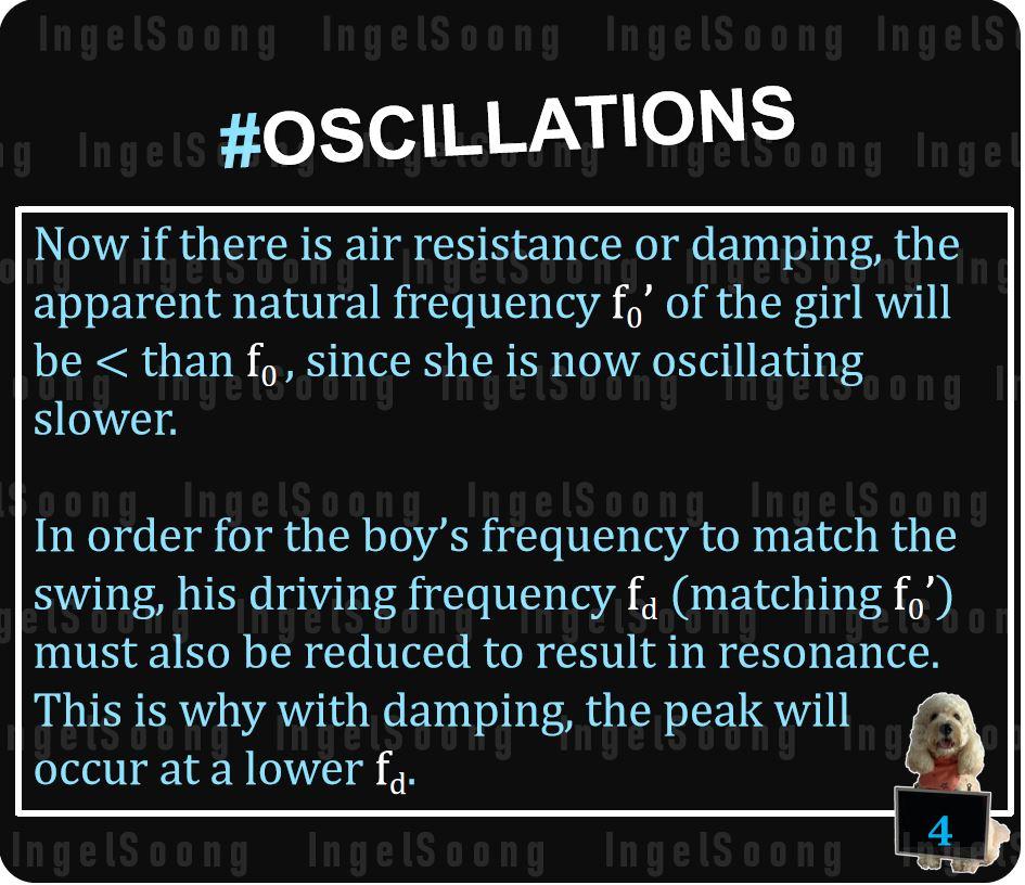 Oscillations damping 4