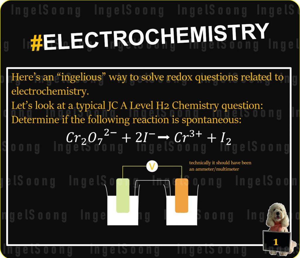 Electrochemistry 1