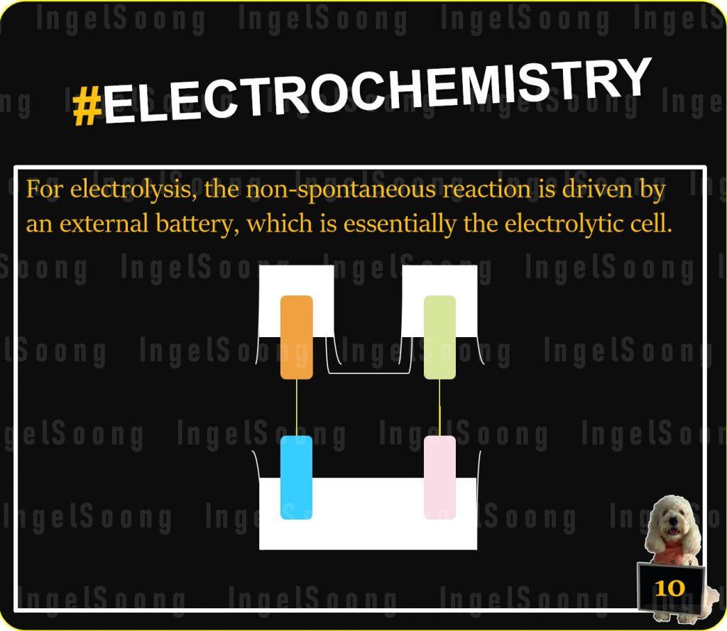 Electrochemistry 10