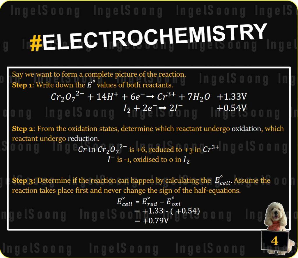 Electrochemistry 4